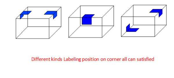 Automatic-Carton-Box-Corner-Labeling-Machine-Details